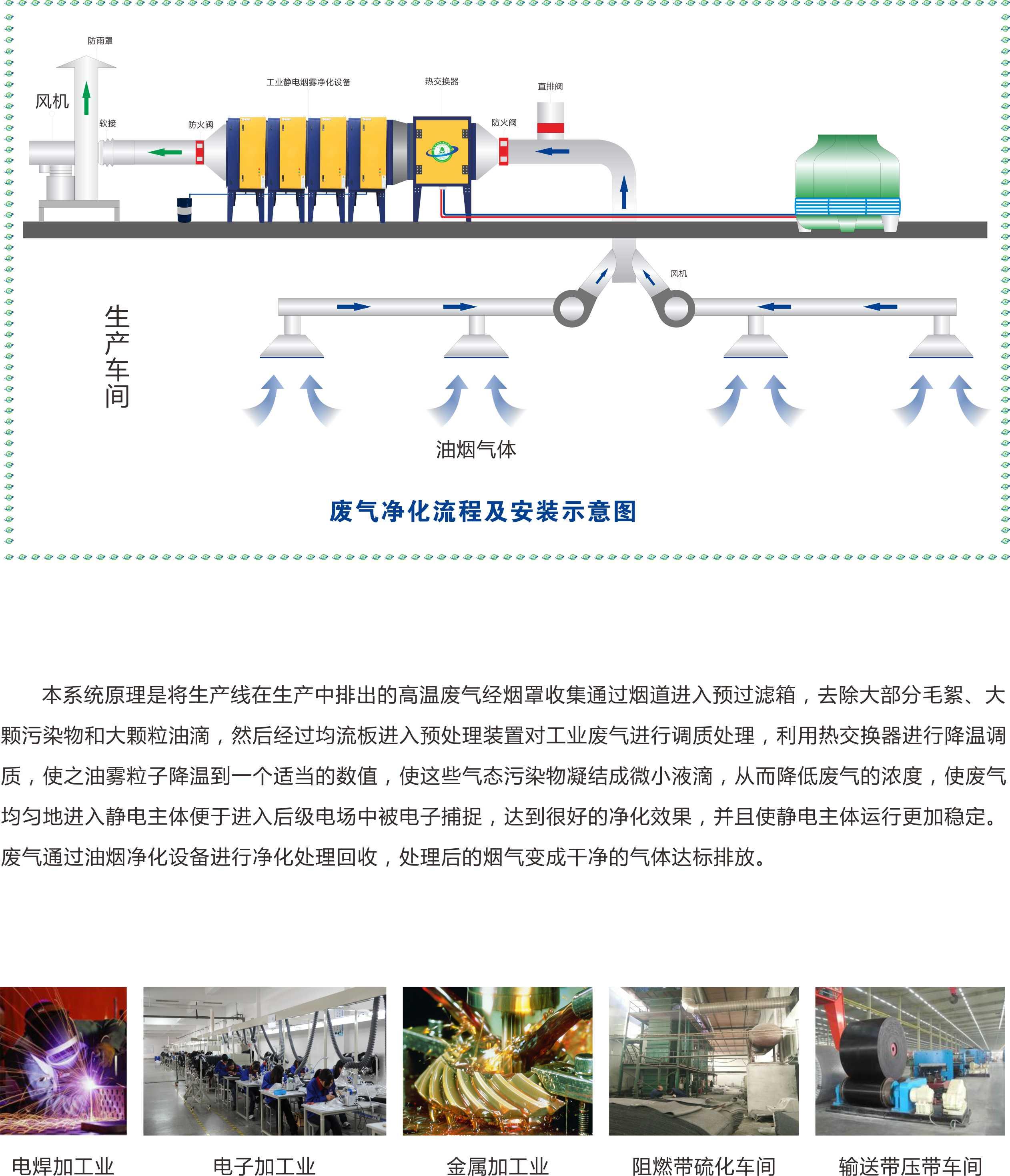 低空排放净化器   超低空排放净化器